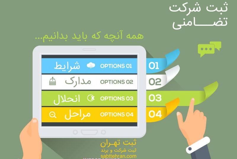 company register infographic